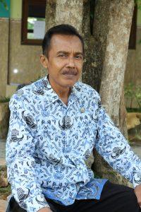 Drs. MUHAMMAD YUSUF, M.Si